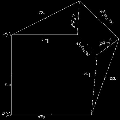 torsion-vs-parallel-transport